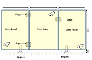 Frameless Glass Design